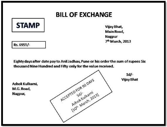 4.3) Format of Bill of Exchange | accounting-gyaan