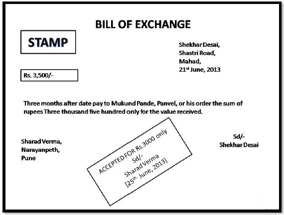4.4) Format of Bill of Exchange | accounting-gyaan